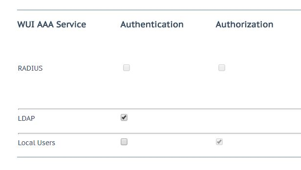 WUI - How to use LDAP for WUI Authentication – Kemp Technologies